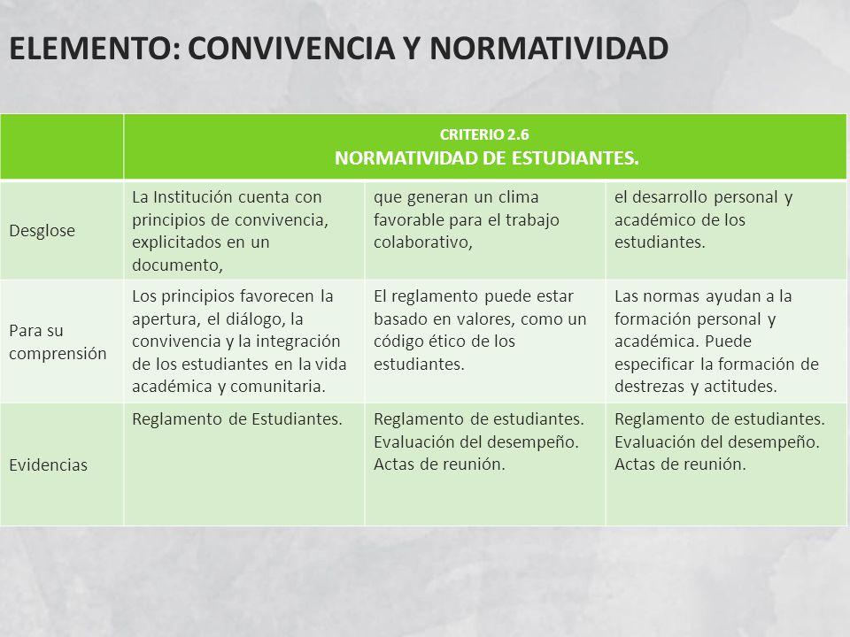 ELEMENTO: CONVIVENCIA Y NORMATIVIDAD CRITERIO 2.6 NORMATIVIDAD DE ESTUDIANTES.