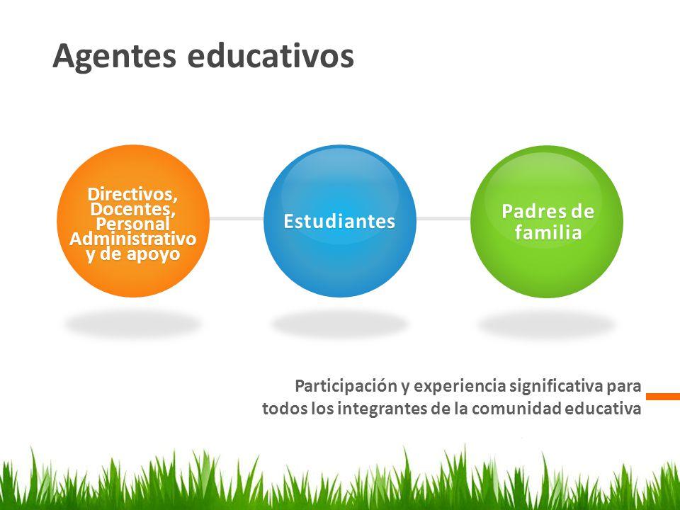 Cuarto Modelo que incluya La participación de los padres de familia y todos los integrantes de la comunidad como agentes educativos Dinamizador, propositivo, que suscite la participación de todos en la mejora continua Características anheladas Contribuir al logro de la FORMACIÓN INTEGRAL de los y las estudiantes