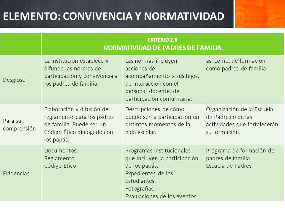 ELEMENTO: CONVIVENCIA Y NORMATIVIDAD CRITERIO 2.8 NORMATIVIDAD DE PADRES DE FAMILIA.