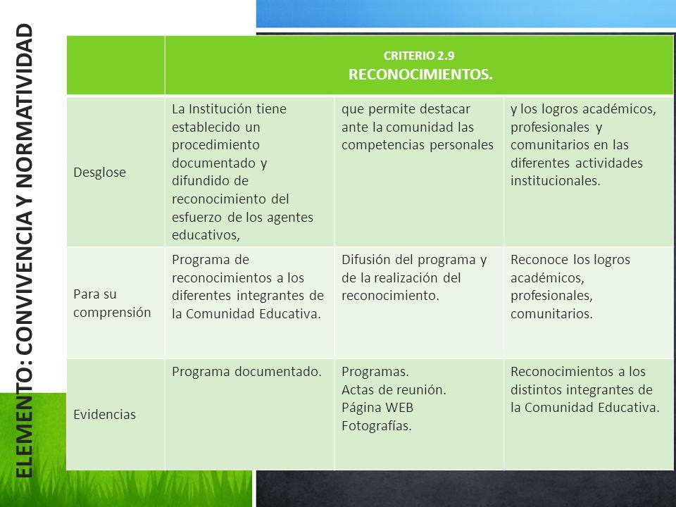 ELEMENTO: CONVIVENCIA Y NORMATIVIDAD CRITERIO 2.9 RECONOCIMIENTOS.