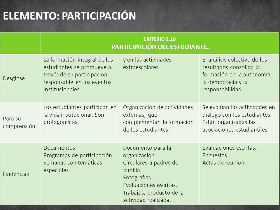 ELEMENTO: PARTICIPACIÓN CRITERIO 2.10 PARTICIPACIÓN DEL ESTUDIANTE.