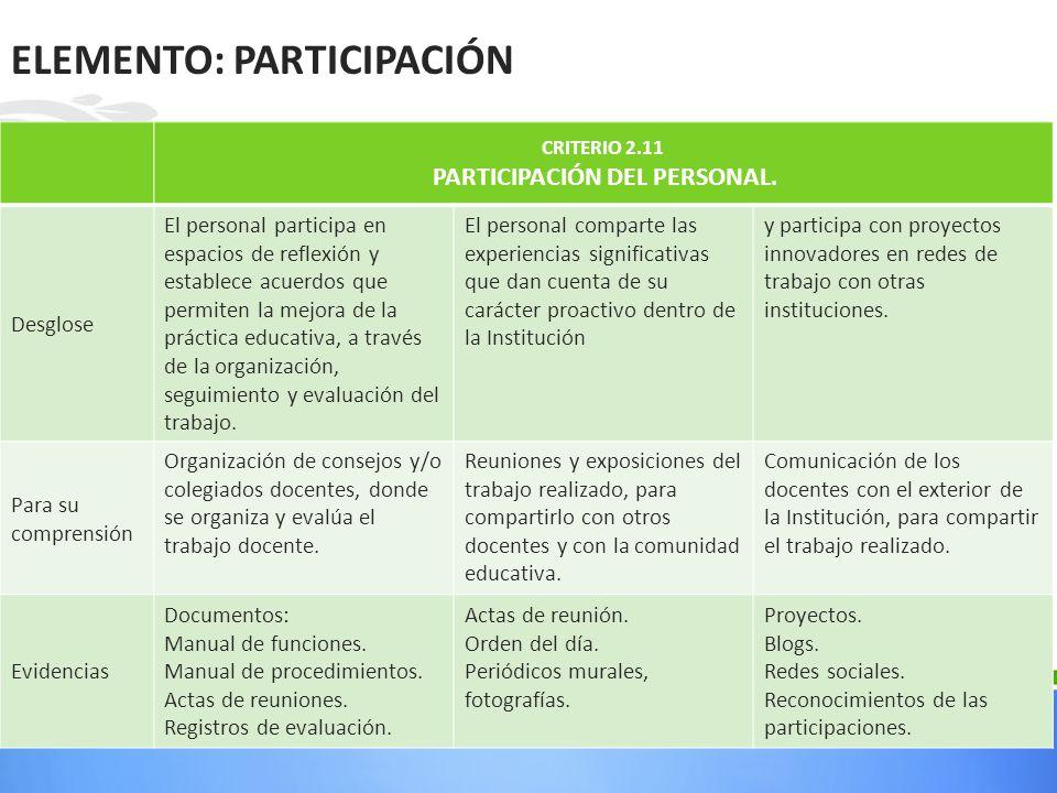 ELEMENTO: PARTICIPACIÓN CRITERIO 2.11 PARTICIPACIÓN DEL PERSONAL.