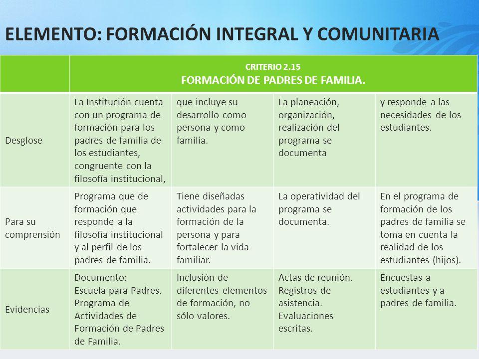 ELEMENTO: FORMACIÓN INTEGRAL Y COMUNITARIA CRITERIO 2.15 FORMACIÓN DE PADRES DE FAMILIA.