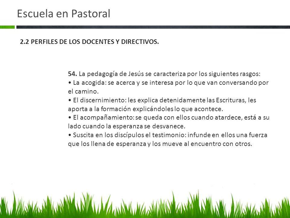ELEMENTO: PERFILES CRITERIO 2.2 PERFILES DE LOS DOCENTES Y DIRECTIVOS.