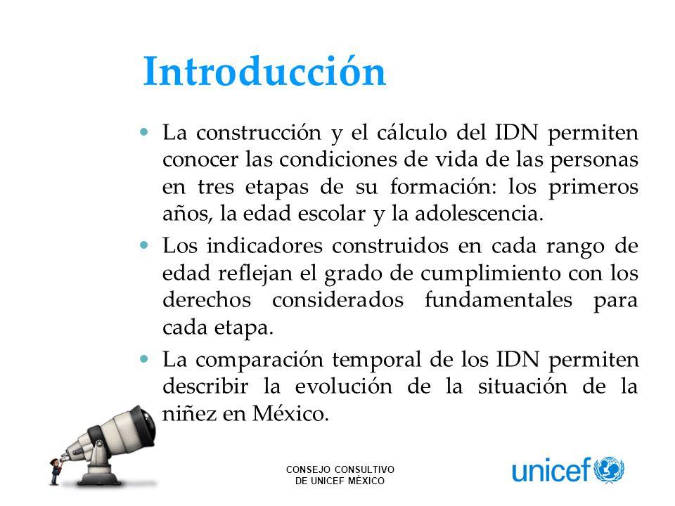El IDN (12-17) por sexo, 2004