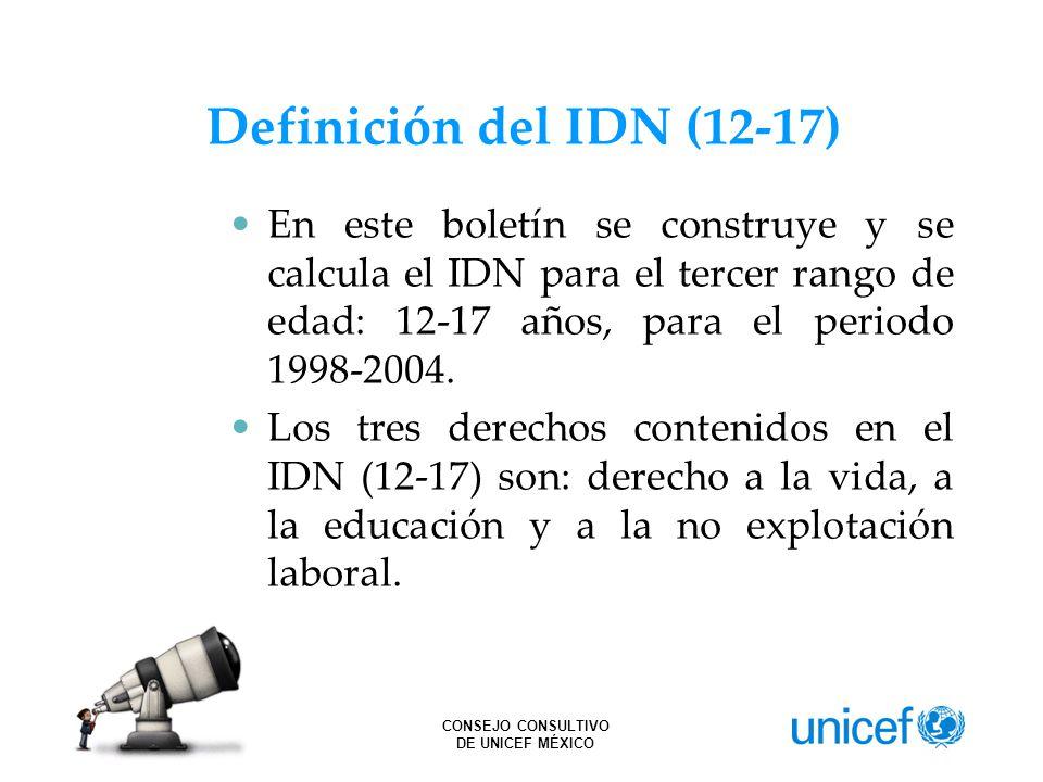 CONSEJO CONSULTIVO DE UNICEF MÉXICO Definición del IDN (12-17) En este boletín se construye y se calcula el IDN para el tercer rango de edad: 12-17 años, para el periodo 1998-2004.