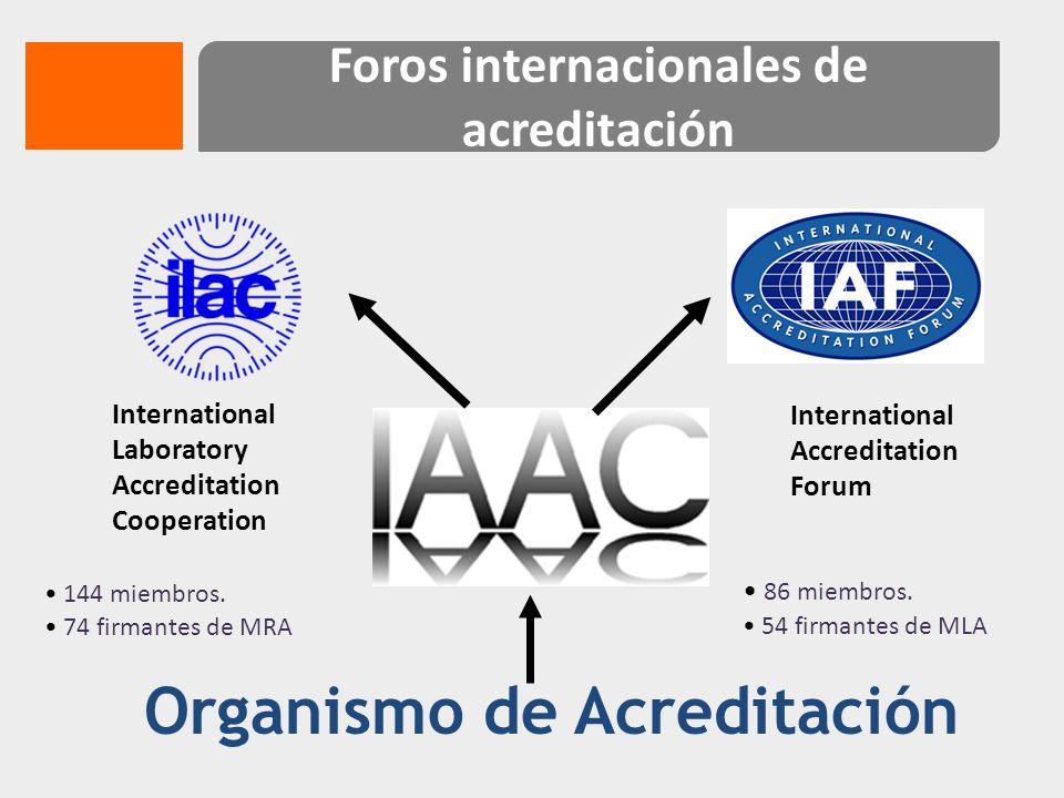 OCS gestión de calidad OCS gestión ambiental OC de Productos Laboratorios de ensayos y calibración Organismos de Inspección Alcances del MLA de IAAC reconocidos por IAF /ILAC