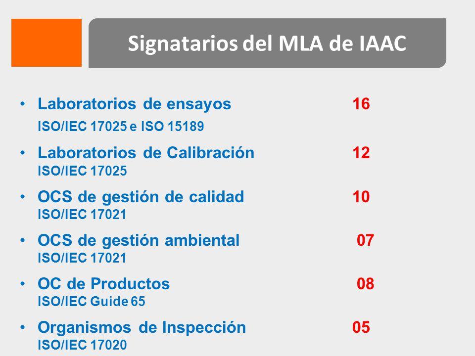 13 países con organismos firmantes MLAs de IAAC: MLAs de IAAC: Argentina, Brasil, Canadá, Chile, Costa Rica, Cuba, Ecuador, Estados Unidos, Guatemala, México, Paraguay, Perú y Uruguay.