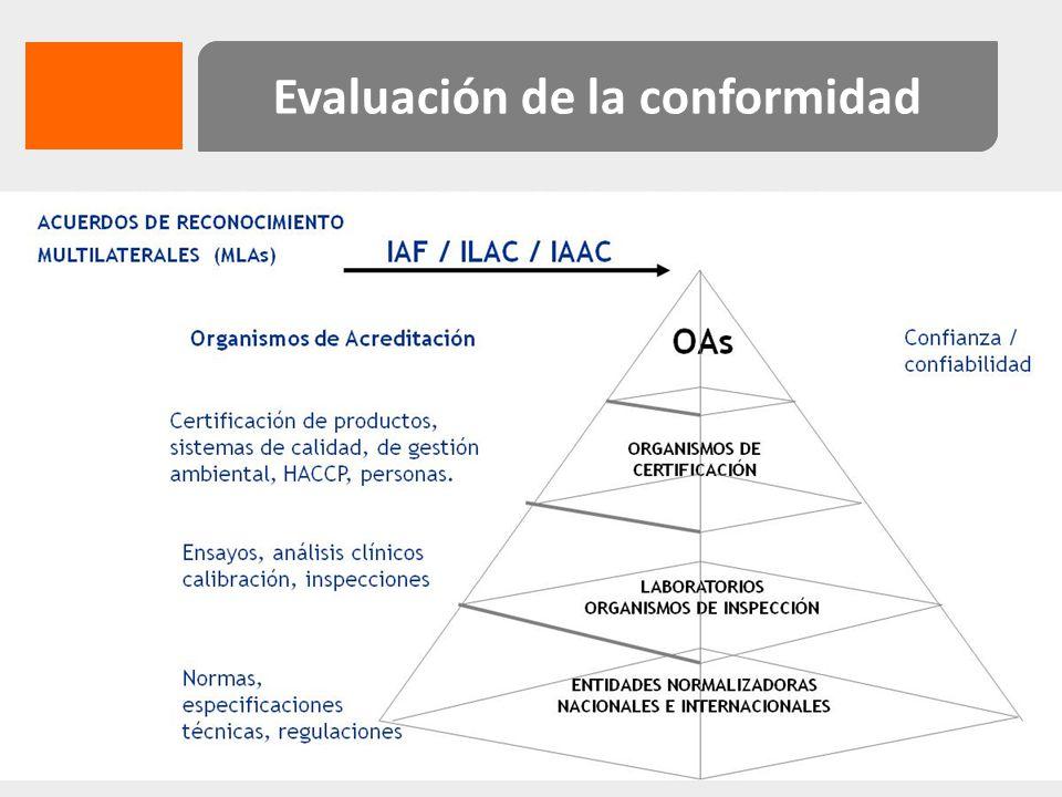 IAAC – Cooperación regional Partes interesadas: Organismos de acreditación de: Laboratorios de ensayo y calibraciónOrganismos de certificaciónOrganismos de inspección Entidades de evaluación de la conformidad, sector empresarial, entidades regionales, organismos de normalización y otros.