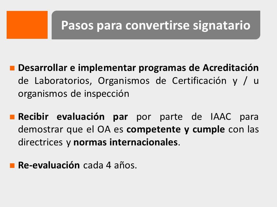 Hitos Creada en 1996 Establecida en México como Organización Sin Fines de Lucro en 2001 Miembro de IAF e ILAC.