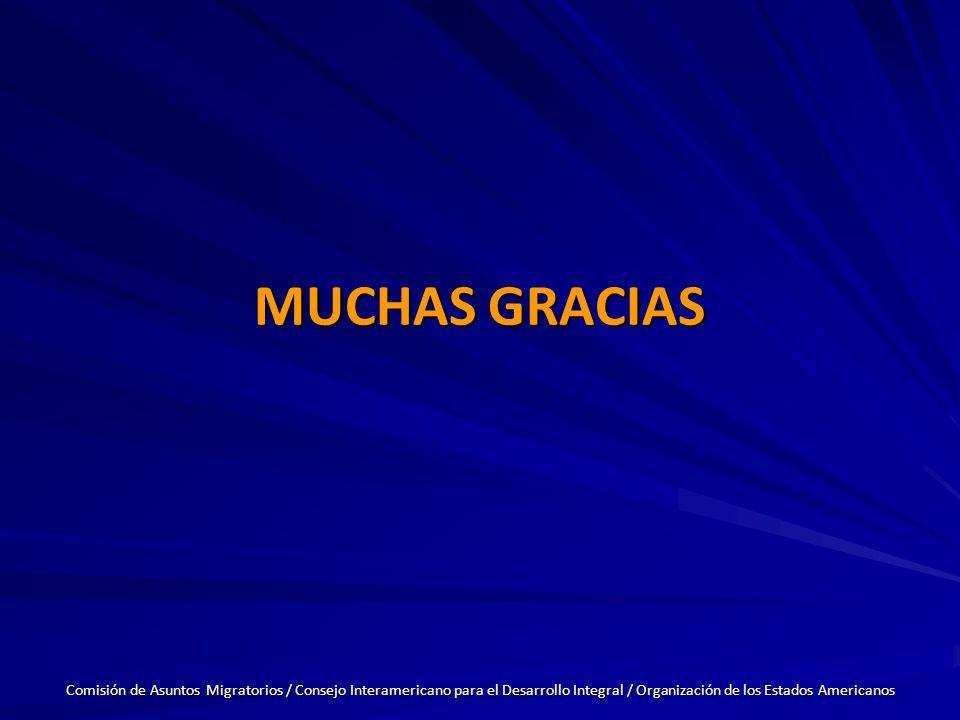 MUCHAS GRACIAS Comisión de Asuntos Migratorios / Consejo Interamericano para el Desarrollo Integral / Organización de los Estados Americanos