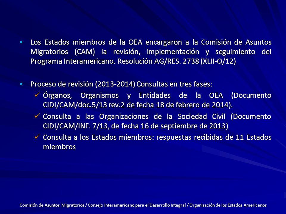 Los Estados miembros de la OEA encargaron a la Comisión de Asuntos Migratorios (CAM) la revisión, implementación y seguimiento del Programa Interamericano.