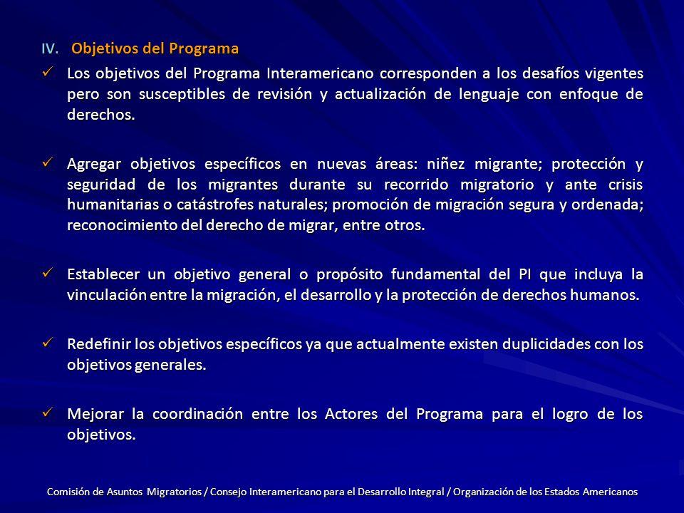 IV. Objetivos del Programa Los objetivos del Programa Interamericano corresponden a los desafíos vigentes pero son susceptibles de revisión y actualiz