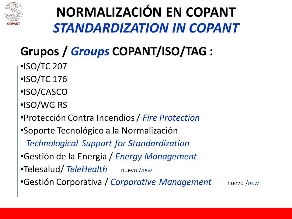 MEMBRESÍAS EN ISO 25 miembros de COPANT (de 26) son miembros de ISO*.