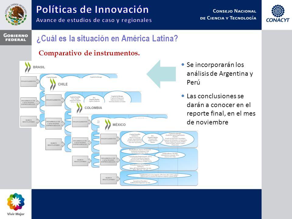 ¿Cuál es la situación en América Latina? Comparativo de instrumentos. Se incorporarán los análisis de Argentina y Perú Las conclusiones se darán a con