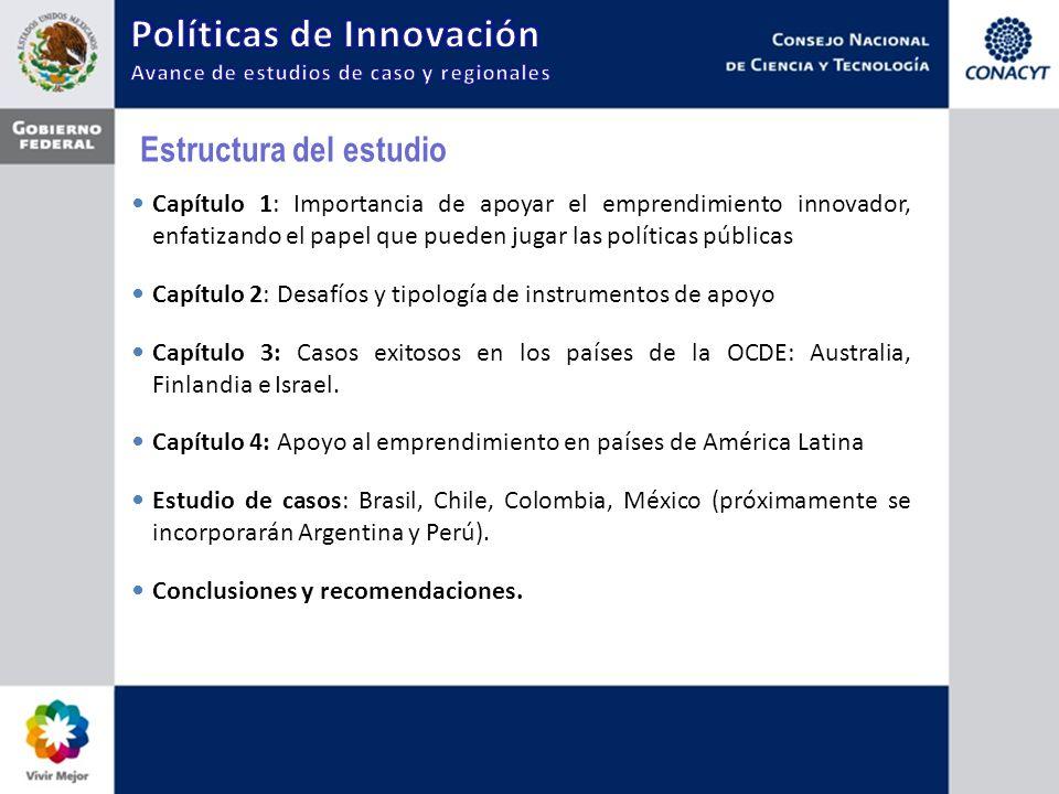 Estructura del estudio Capítulo 1: Importancia de apoyar el emprendimiento innovador, enfatizando el papel que pueden jugar las políticas públicas Cap