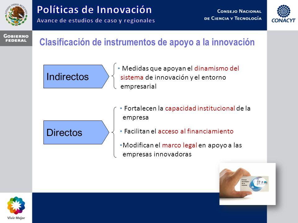 Clasificación de instrumentos de apoyo a la innovación Medidas que apoyan el dinamismo del sistema de innovación y el entorno empresarial Fortalecen la capacidad institucional de la empresa Facilitan el acceso al financiamiento Modifican el marco legal en apoyo a las empresas innovadoras Directos Indirectos