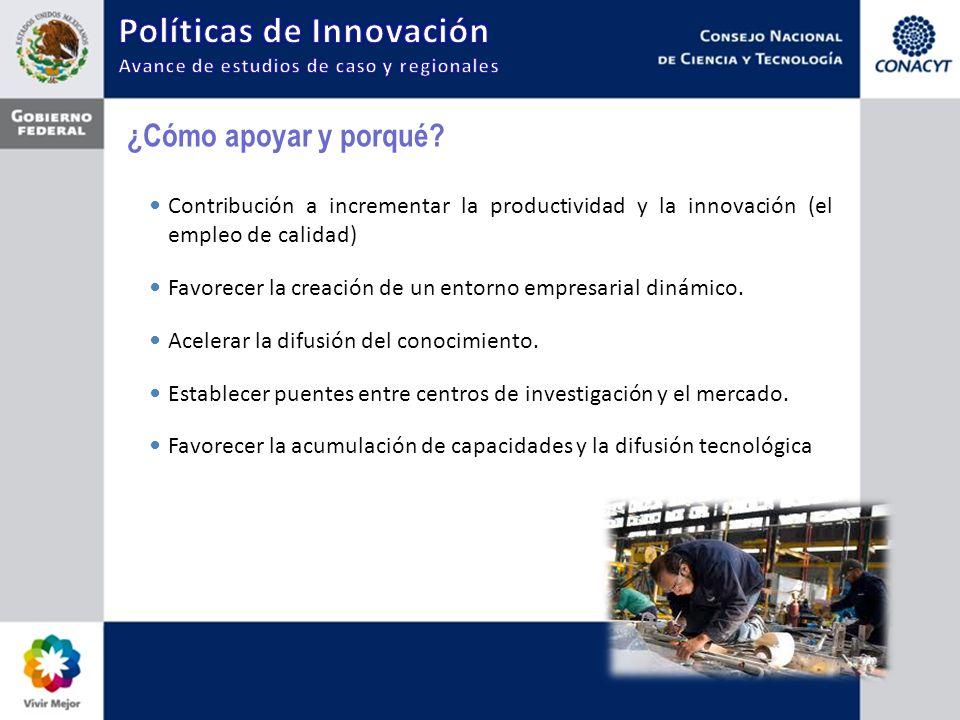 Contribución a incrementar la productividad y la innovación (el empleo de calidad) Favorecer la creación de un entorno empresarial dinámico.