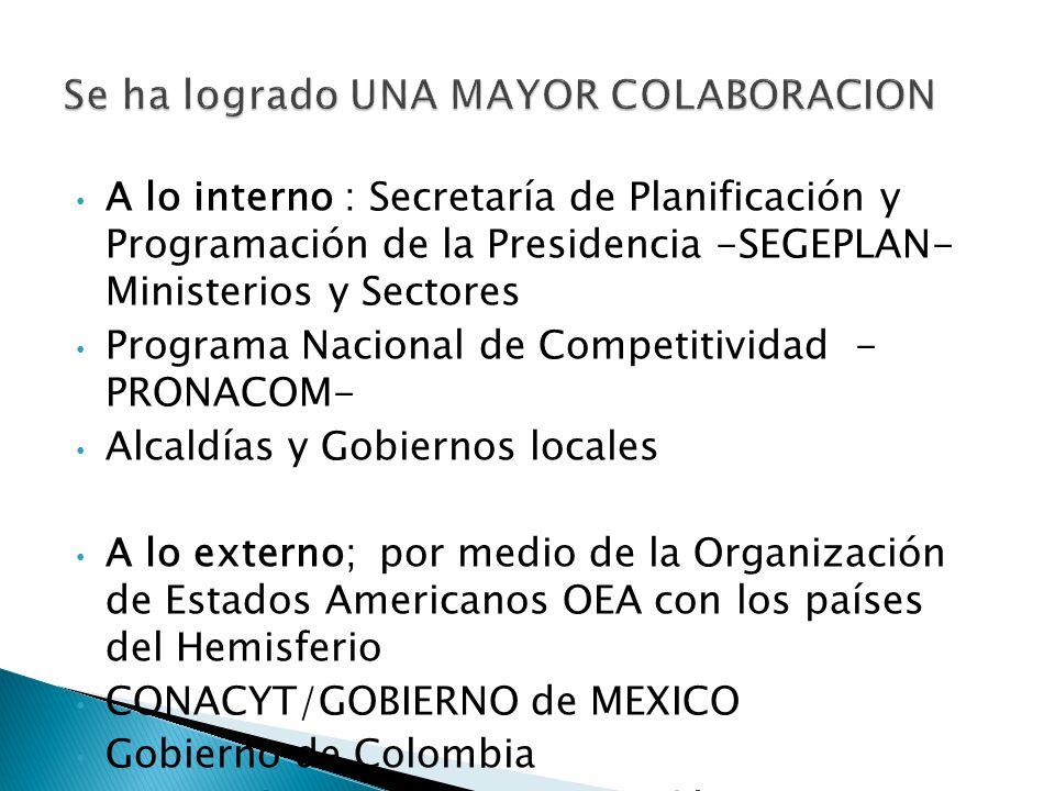 A lo interno : Secretaría de Planificación y Programación de la Presidencia -SEGEPLAN- Ministerios y Sectores Programa Nacional de Competitividad - PRONACOM- Alcaldías y Gobiernos locales A lo externo; por medio de la Organización de Estados Americanos OEA con los países del Hemisferio CONACYT/GOBIERNO de MEXICO Gobierno de Colombia Centro de Investigaciones Biológicas - CIBNOR- BCSur Republica Oriental del URUGUAY Actualmente la SENACYT ejerce la segunda Secretaría del programa MOST de UNESCO el cual fomenta la investigación social
