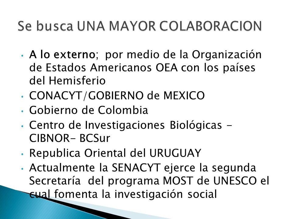 A lo externo; por medio de la Organización de Estados Americanos OEA con los países del Hemisferio CONACYT/GOBIERNO de MEXICO Gobierno de Colombia Centro de Investigaciones Biológicas - CIBNOR- BCSur Republica Oriental del URUGUAY Actualmente la SENACYT ejerce la segunda Secretaría del programa MOST de UNESCO el cual fomenta la investigación social