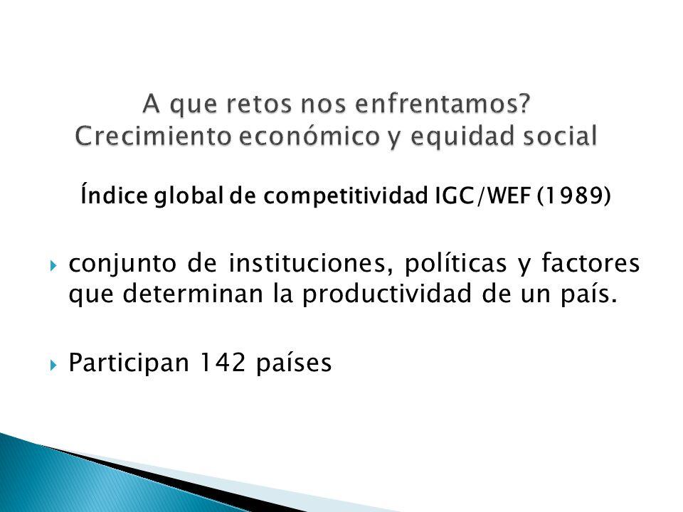 Índice global de competitividad IGC/WEF (1989) conjunto de instituciones, políticas y factores que determinan la productividad de un país.