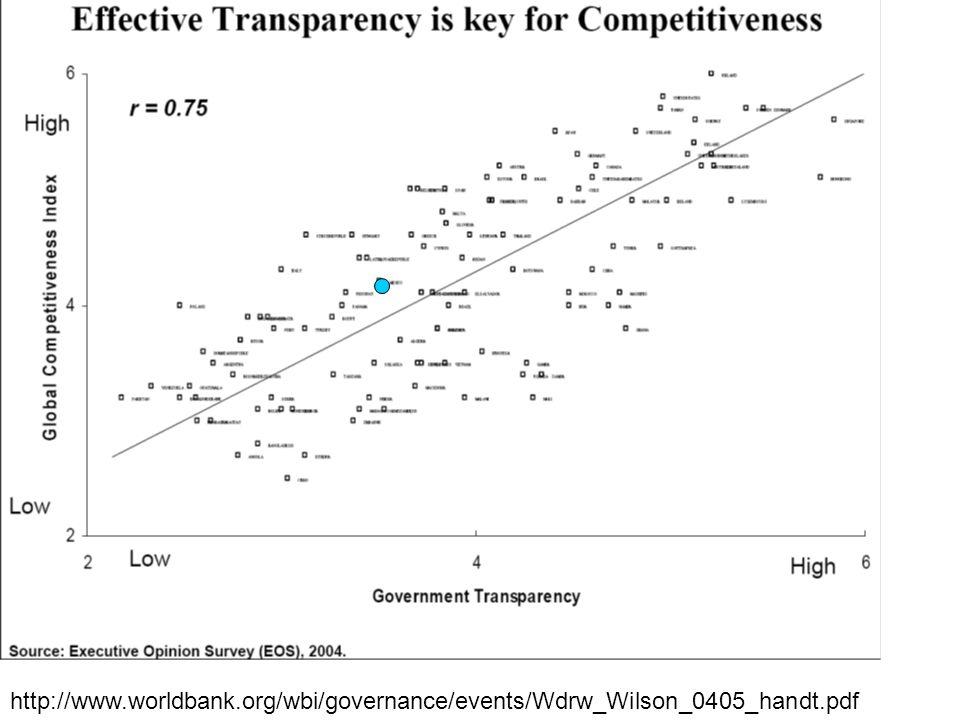 Los beneficios económicos Mejora las condiciones para las actividades productivas y las inversiones.