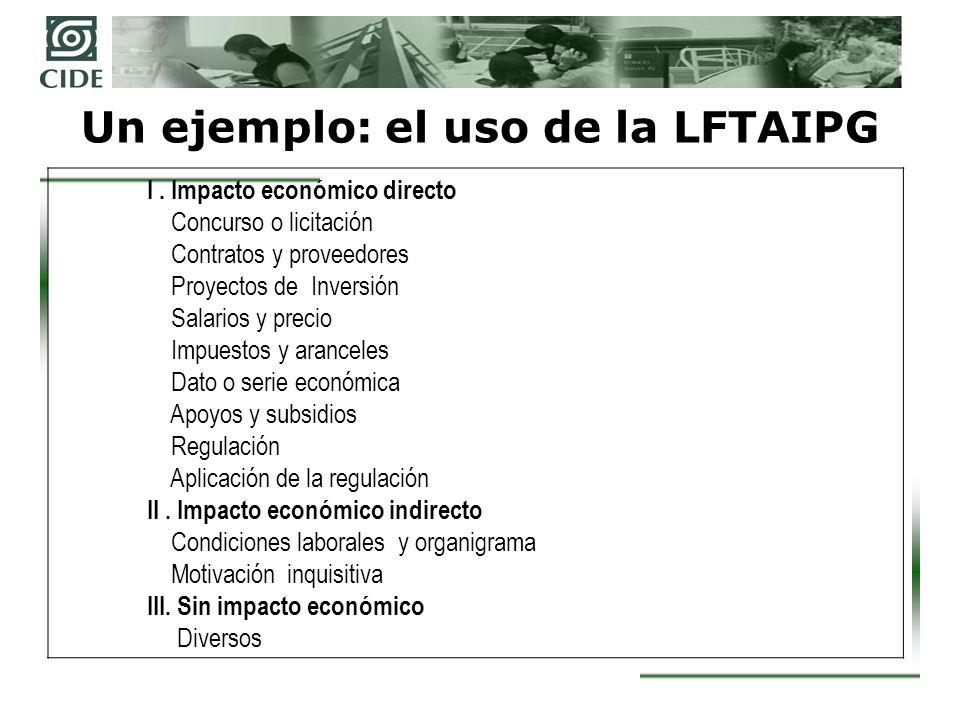 Clasificación de impacto económico (diagnóstico)