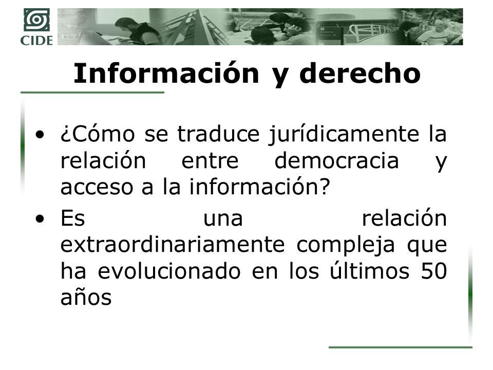 Concepción tradicional de la libertad de expresión EmisorReceptor
