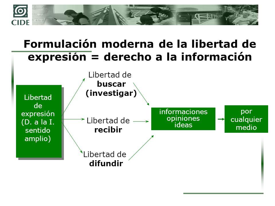 Principales instrumentos Declaración universal de los derechos humano (a.