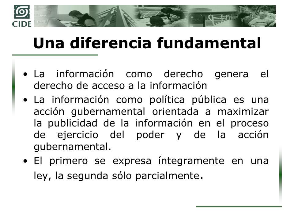 Los límites del acceso a la información El acceso a la información pública es ya un derecho fundamental de los mexicanos.