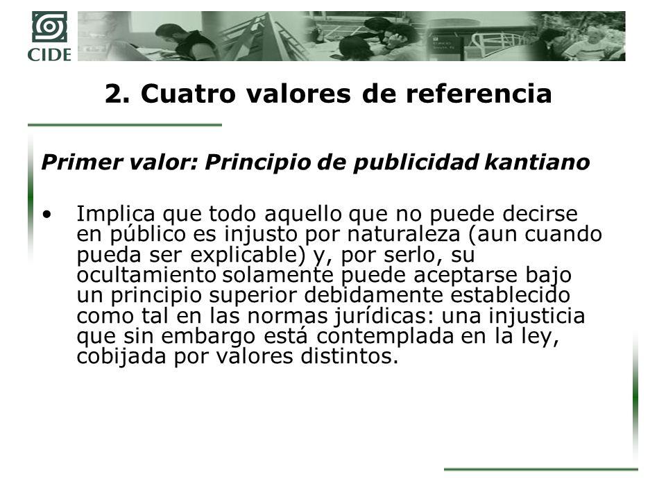 2. Cuatro valores de referencia Primer valor: Principio de publicidad kantiano Implica que todo aquello que no puede decirse en público es injusto por