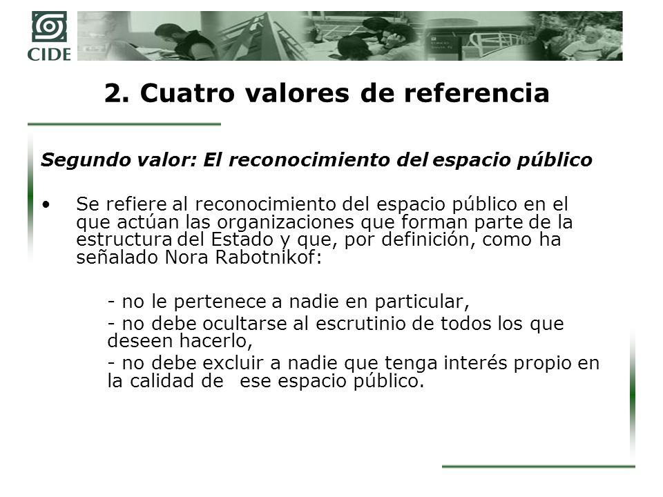 2. Cuatro valores de referencia Segundo valor: El reconocimiento del espacio público Se refiere al reconocimiento del espacio público en el que actúan
