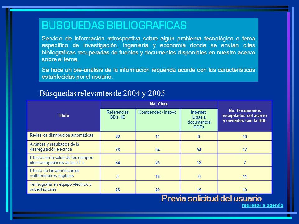 BUSQUEDAS BIBLIOGRAFICAS Servicio de información retrospectiva sobre algún problema tecnológico o tema específico de investigación, ingeniería y econo