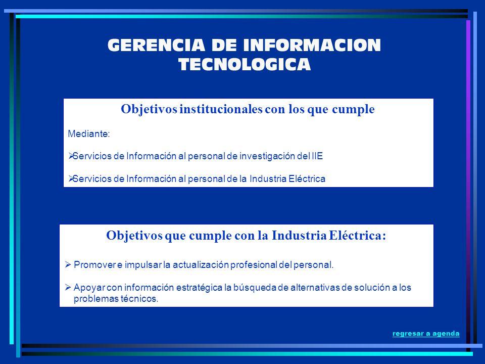 GERENCIA DE INFORMACION TECNOLOGICA regresar a agenda Objetivos institucionales con los que cumple Mediante: Servicios de Información al personal de i