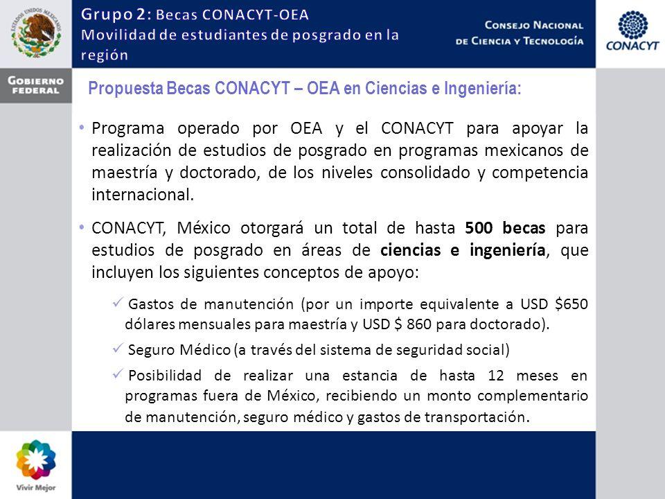 Propuesta Becas CONACYT – OEA en Ciencias e Ingeniería: Programa operado por OEA y el CONACYT para apoyar la realización de estudios de posgrado en programas mexicanos de maestría y doctorado, de los niveles consolidado y competencia internacional.