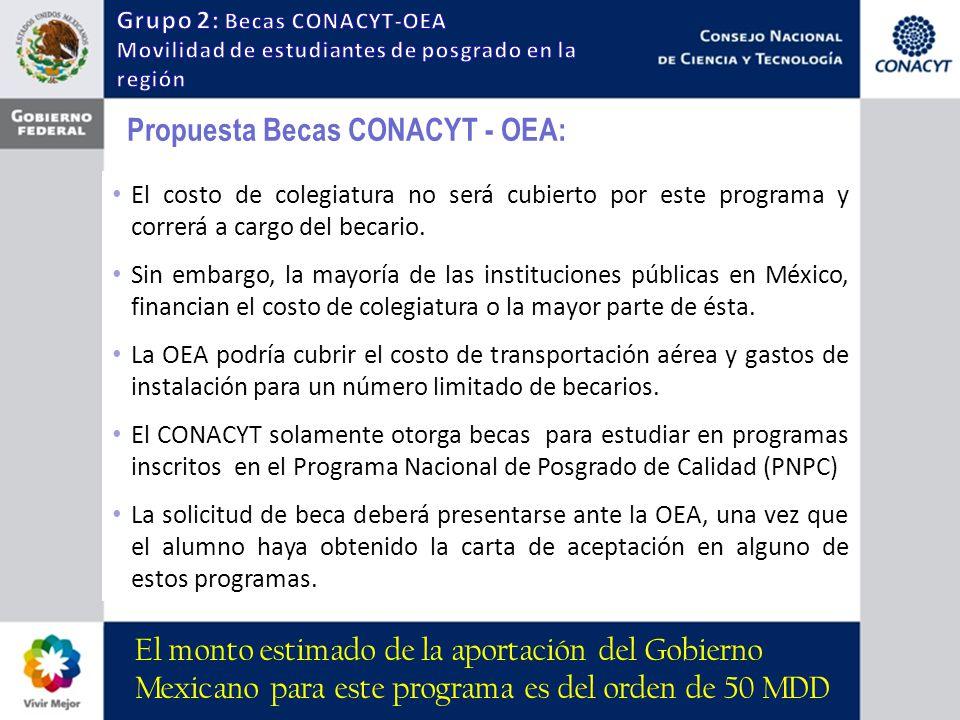 Propuesta Becas CONACYT - OEA: El costo de colegiatura no será cubierto por este programa y correrá a cargo del becario.