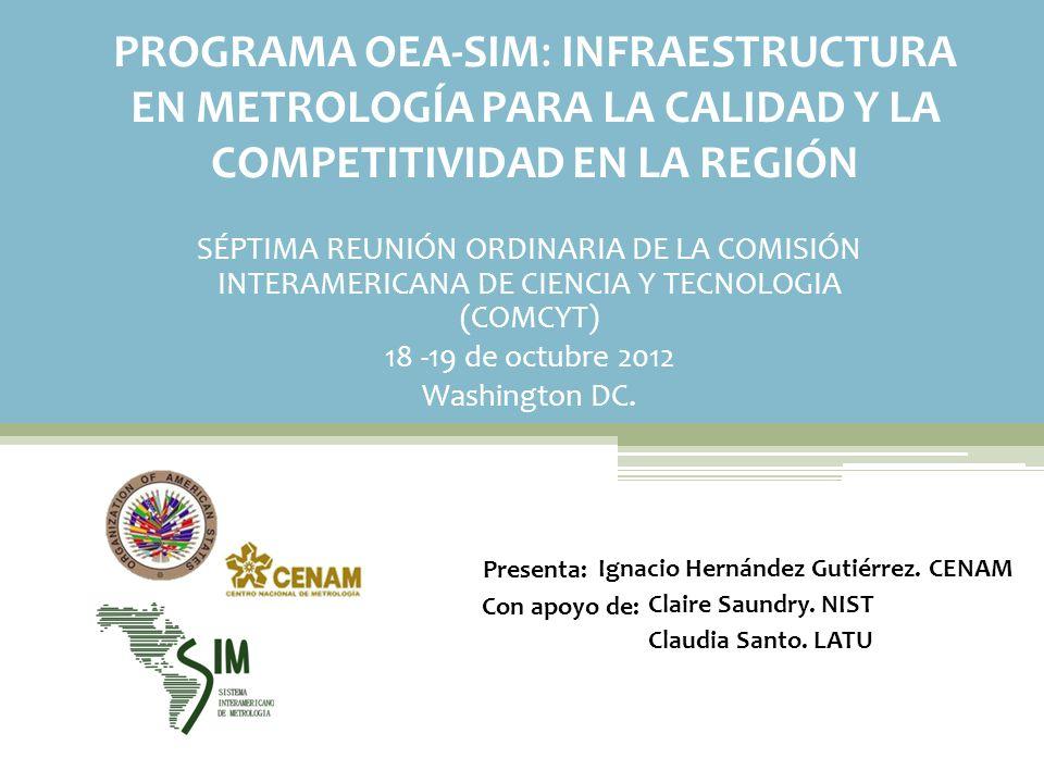 PROGRAMA OEA-SIM: INFRAESTRUCTURA EN METROLOGÍA PARA LA CALIDAD Y LA COMPETITIVIDAD EN LA REGIÓN SÉPTIMA REUNIÓN ORDINARIA DE LA COMISIÓN INTERAMERICANA DE CIENCIA Y TECNOLOGIA (COMCYT) 18 -19 de octubre 2012 Washington DC.