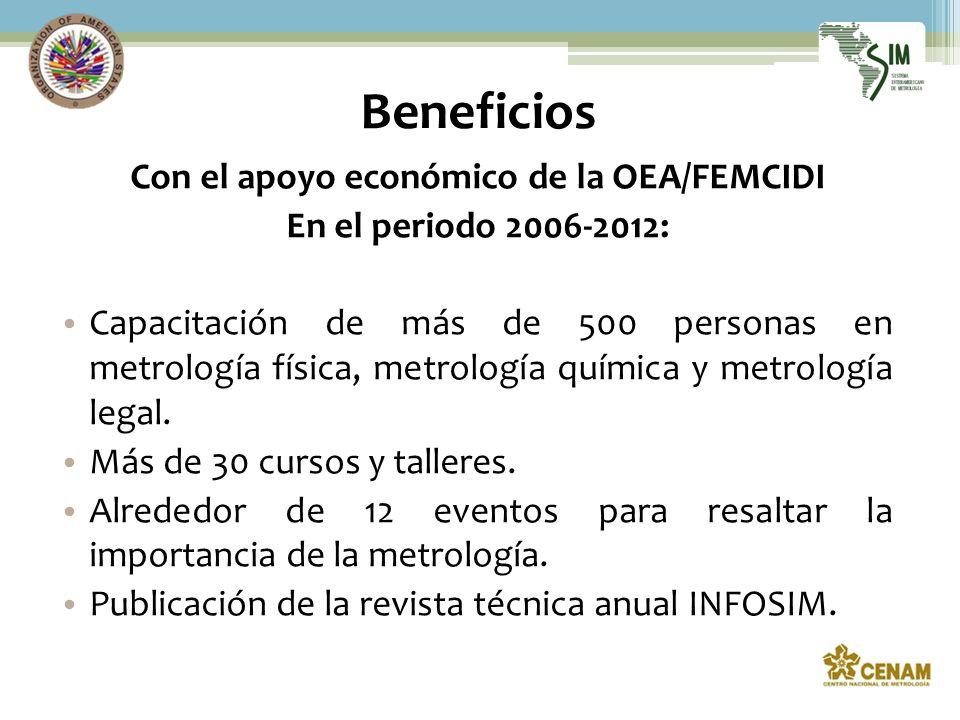 Beneficios Con el apoyo económico de la OEA/FEMCIDI En el periodo 2006-2012: Capacitación de más de 500 personas en metrología física, metrología química y metrología legal.