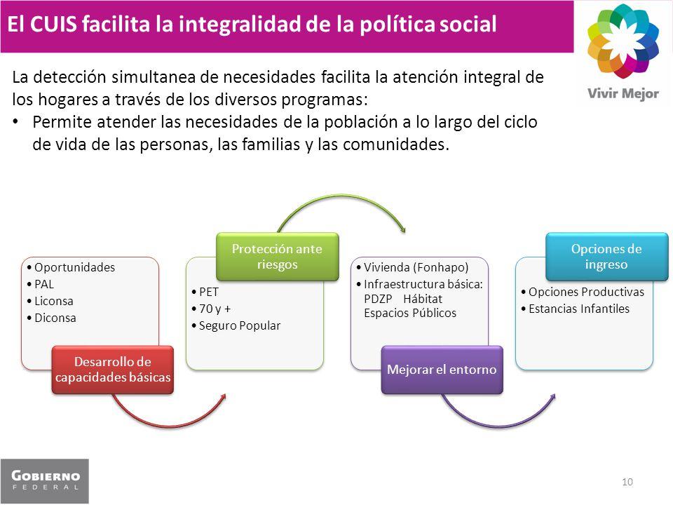 El CUIS facilita la integralidad de la política social 10 La detección simultanea de necesidades facilita la atención integral de los hogares a través