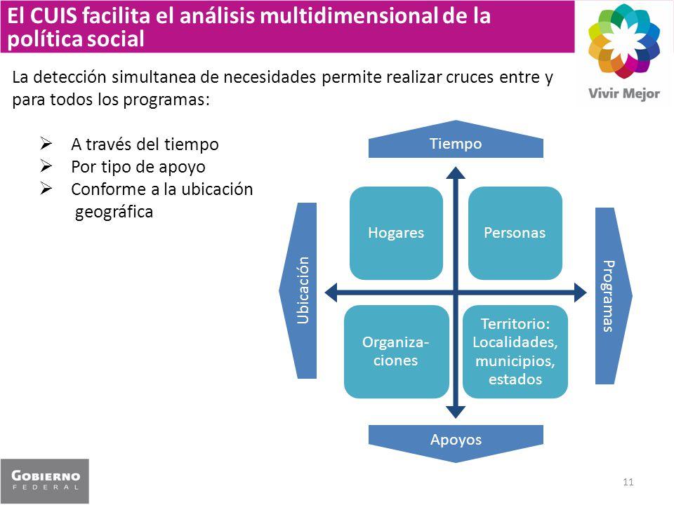 El CUIS facilita el análisis multidimensional de la política social 11 La detección simultanea de necesidades permite realizar cruces entre y para tod