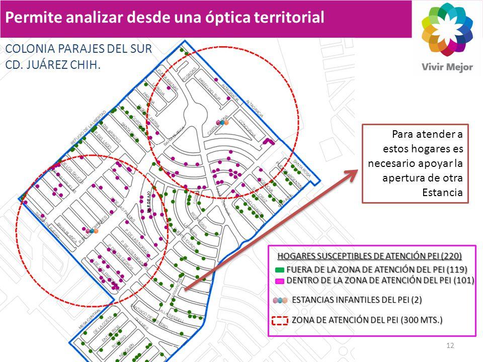 Permite analizar desde una óptica territorial 12 HOGARES SUSCEPTIBLES DE ATENCIÓN PEI (220) ESTANCIAS INFANTILES DEL PEI (2) ZONA DE ATENCIÓN DEL PEI