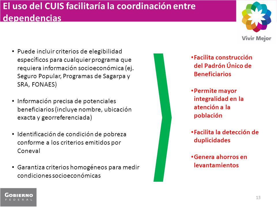 El uso del CUIS facilitaría la coordinación entre dependencias 13 Facilita construcción del Padrón Único de Beneficiarios Permite mayor integralidad e
