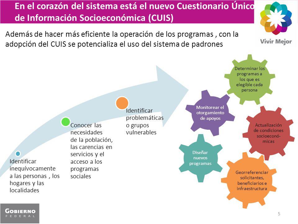 En el corazón del sistema está el nuevo Cuestionario Único de Información Socioeconómica (CUIS) Además de hacer más eficiente la operación de los prog