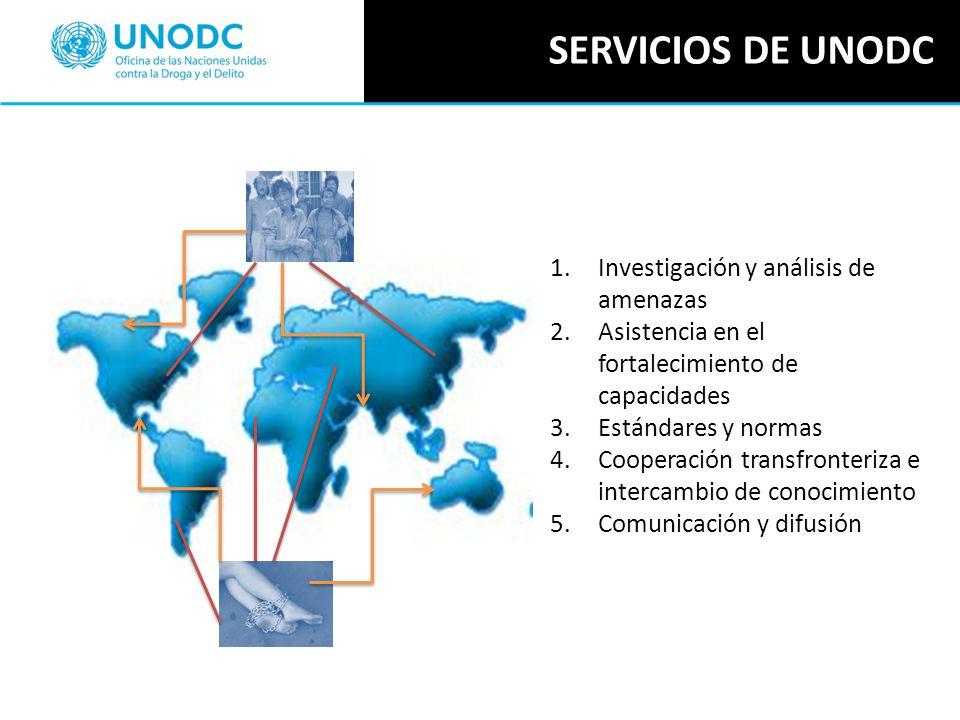 SERVICIOS DE UNODC 1.Investigación y análisis de amenazas 2.Asistencia en el fortalecimiento de capacidades 3.Estándares y normas 4.Cooperación transfronteriza e intercambio de conocimiento 5.Comunicación y difusión