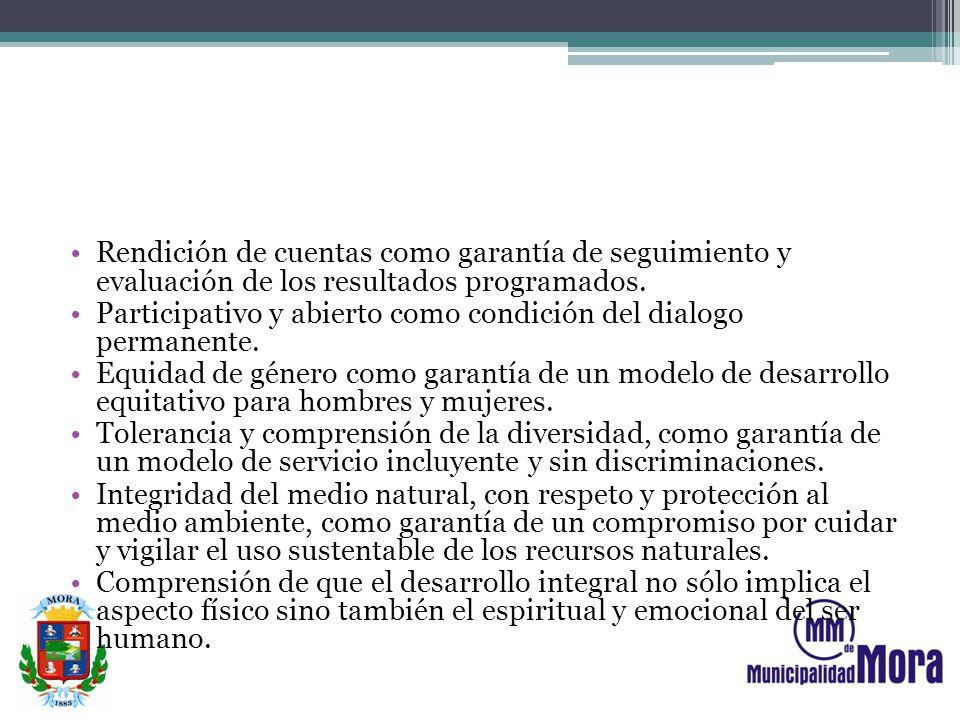 Rendición de cuentas como garantía de seguimiento y evaluación de los resultados programados. Participativo y abierto como condición del dialogo perma
