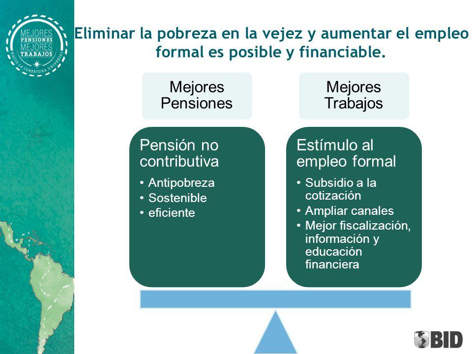 Eliminar la pobreza en la vejez y aumentar el empleo formal es posible y financiable.