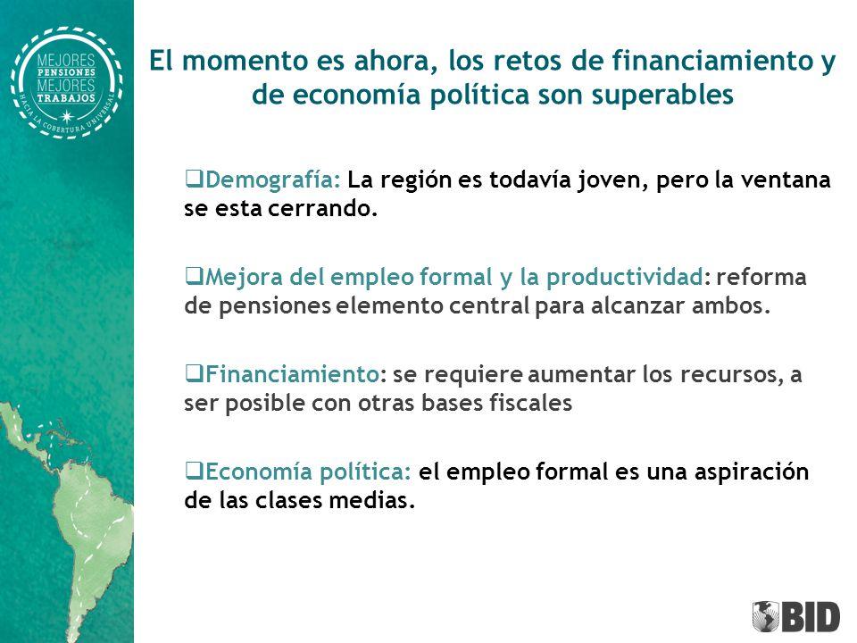 El momento es ahora, los retos de financiamiento y de economía política son superables Demografía: La región es todavía joven, pero la ventana se esta cerrando.