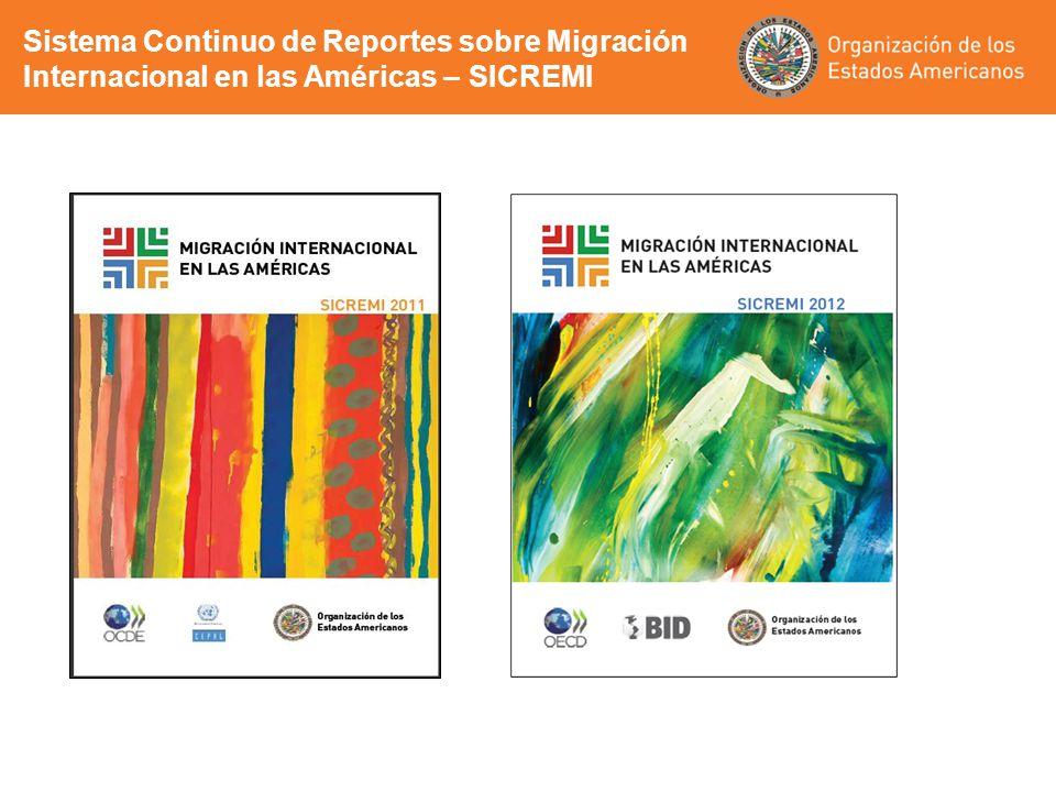 Sistema Continuo de Reportes sobre Migración Internacional en las Américas – SICREMI