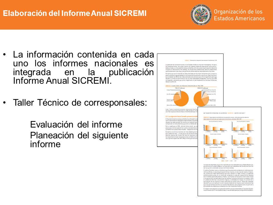 La información contenida en cada uno los informes nacionales es integrada en la publicación Informe Anual SICREMI. Taller Técnico de corresponsales: E