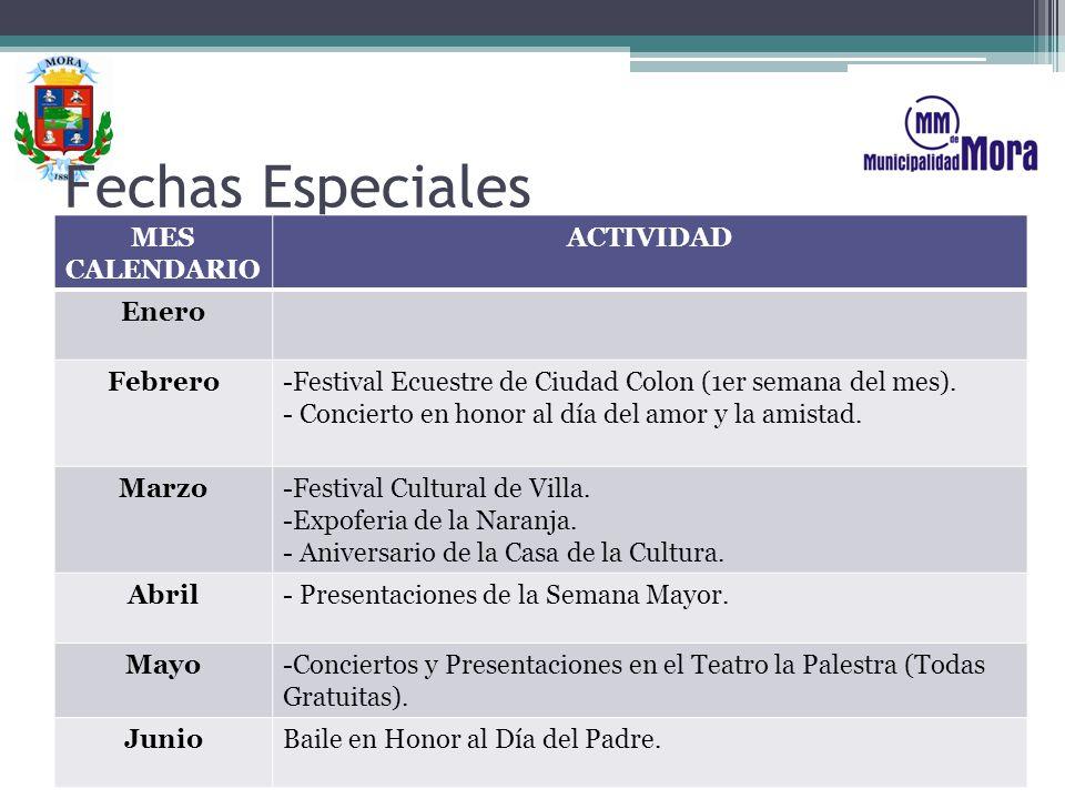 Fechas Especiales MES CALENDARIO ACTIVIDAD Enero Febrero-Festival Ecuestre de Ciudad Colon (1er semana del mes). - Concierto en honor al día del amor